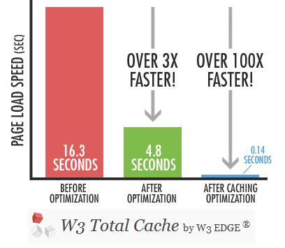 cache-plugin